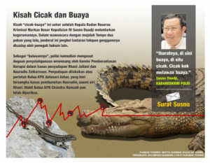 the creator of Cicak vs buaya